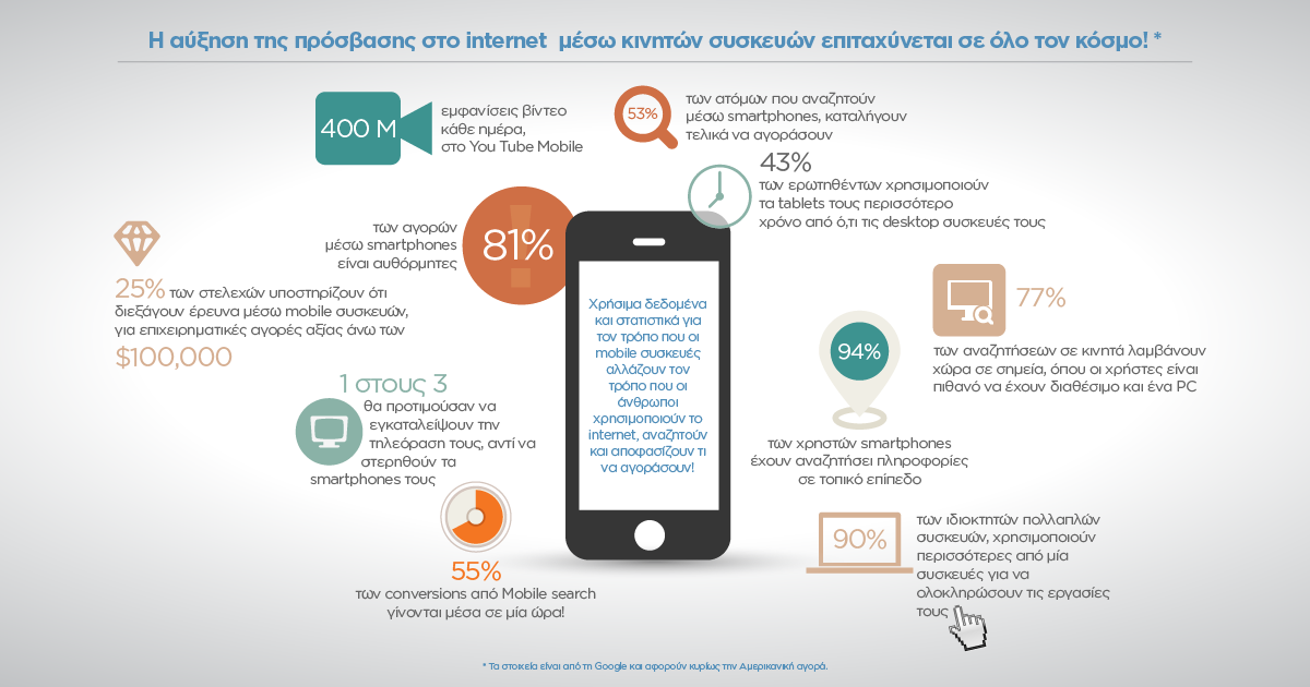 infographic_mobile_internet_usage_full.ashx