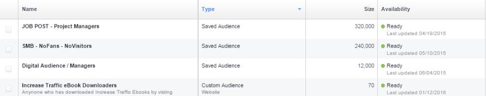 Διαφήμιση Facebook - Λίστα Audiences