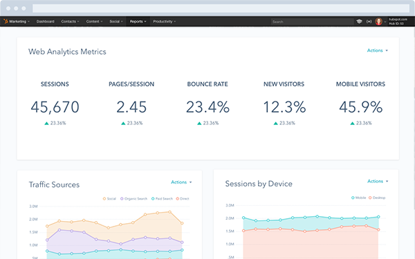 Hubspot - Web Analytics Dashboard