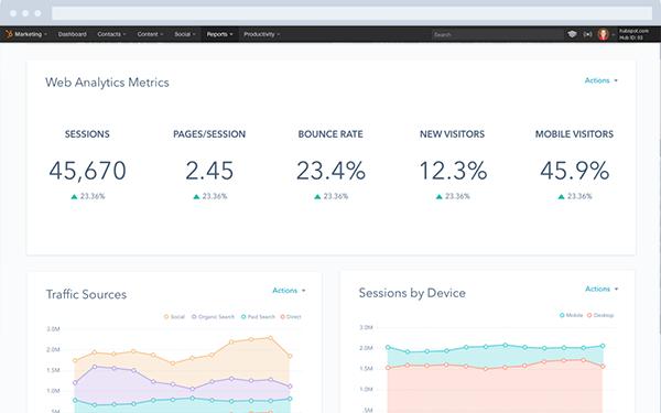 Hubspot - Web Analytics Dashboard