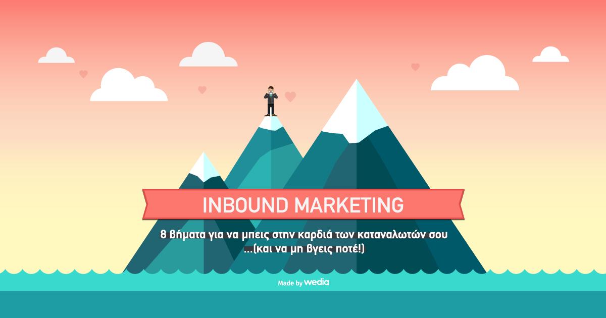Το Ιnbound Μarketing… made by wedia [Infographic]