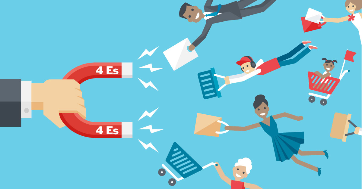 Content marketing: Όταν τα 4Ps έγιναν... 4Εs!