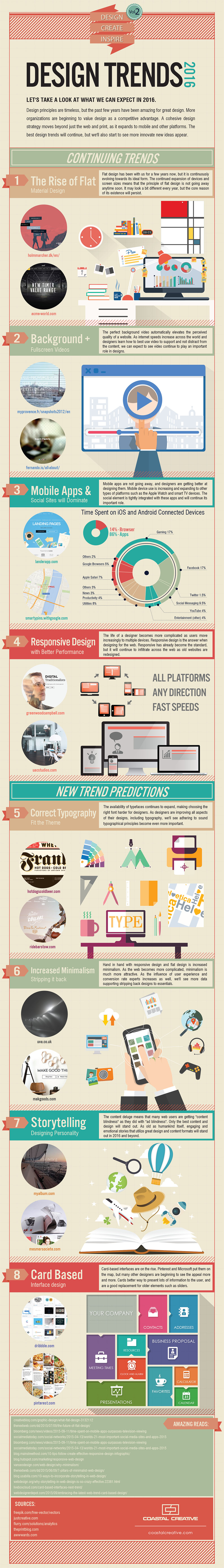 Design trends to watch infographic