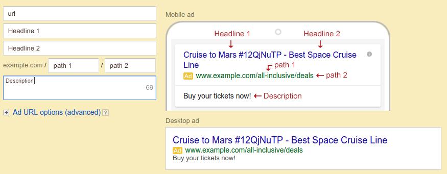 Η ανατομία ενός αποτελεσματικού Expanded Text Ad στο AdWords