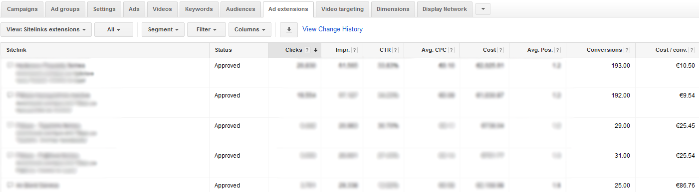 google adwords ad extension report