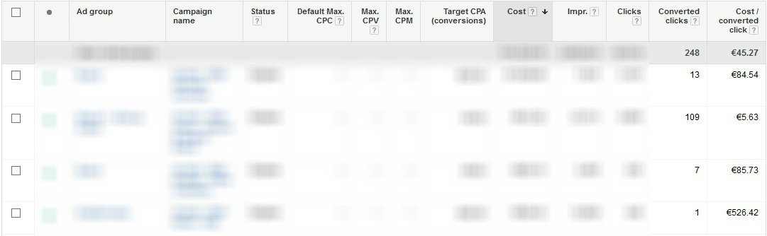 google adwords ad group opportunities