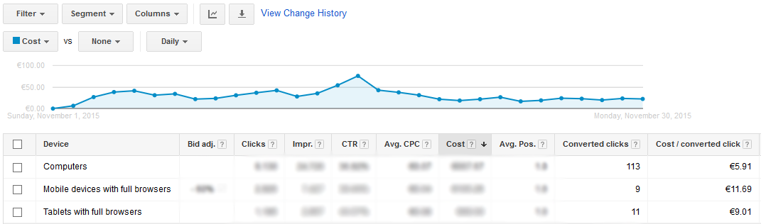 google adwords opportunities devices report