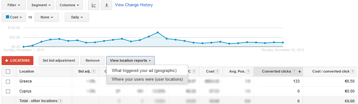 google adwords opportunities location level