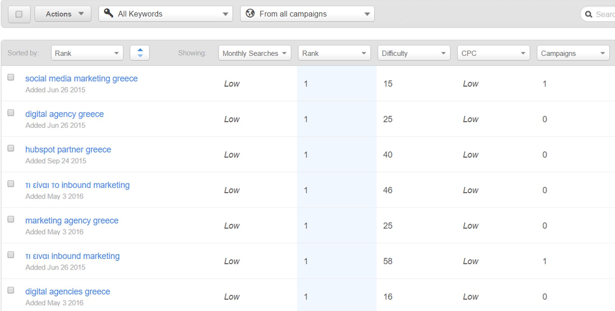 Inbound marketing keyword research screenshot