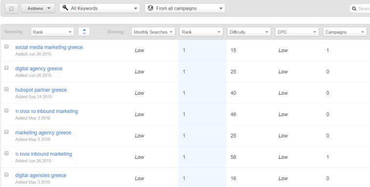 Inbound marketing keyword research screenshot