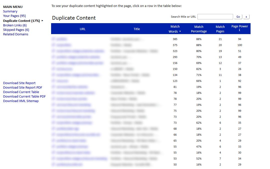duplicate_content_1