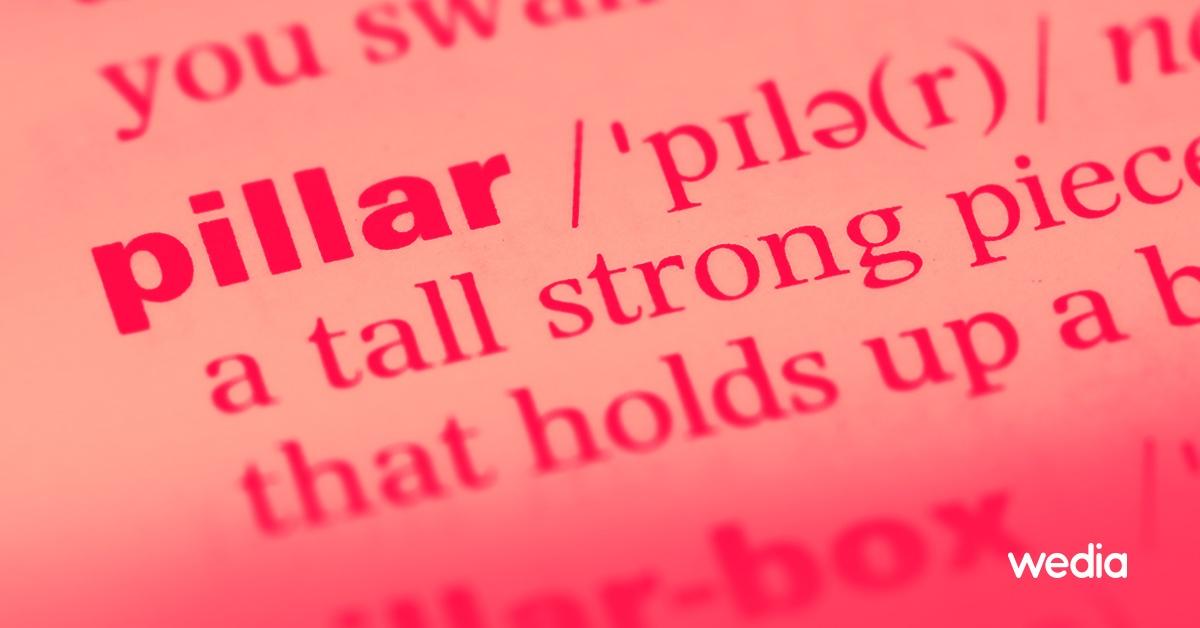Τι είναι η Pillar Page και γιατί είναι σημαντική για το SEO;