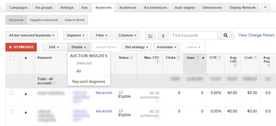 Google AdWords Negative Keywords