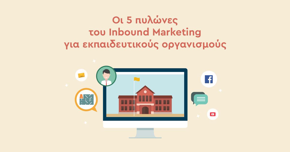 Inbound marketing για εκπαιδευτικούς οργανισμούς στην πράξη!
