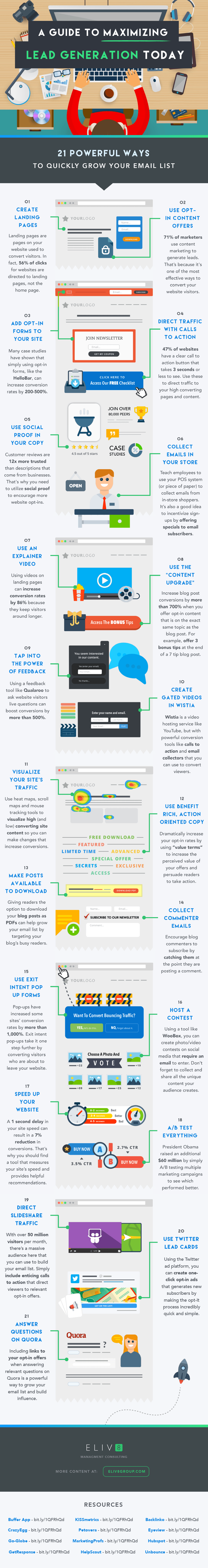 Infographic email marketing