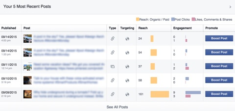 facebook marketing insights most recent post
