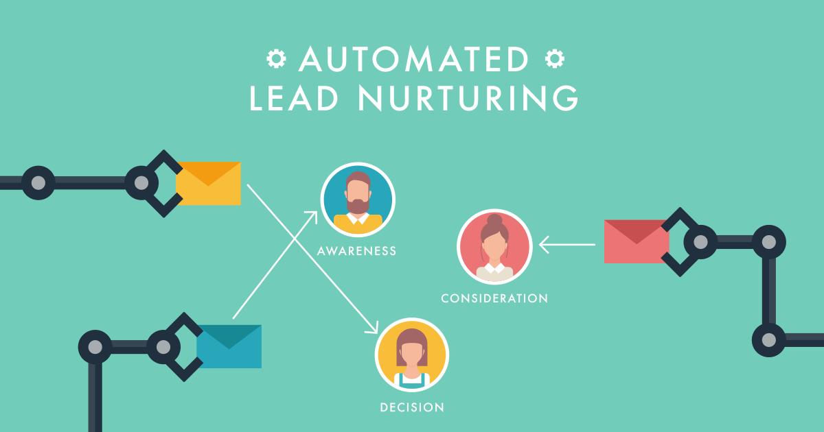 Πώς το marketing automation ενισχύει το lead nurturing