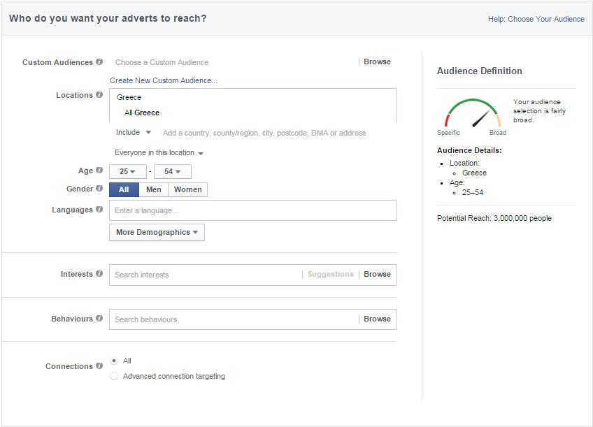 facebook ads audiances